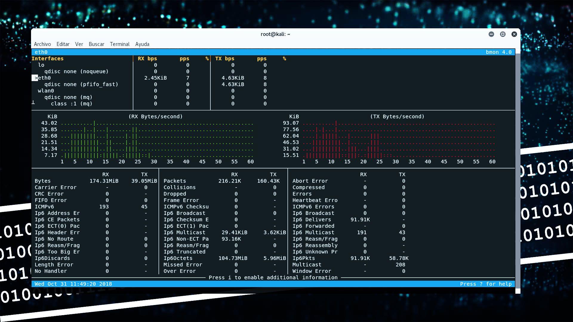 Cómo monitorear el ancho de banda de red en Linux