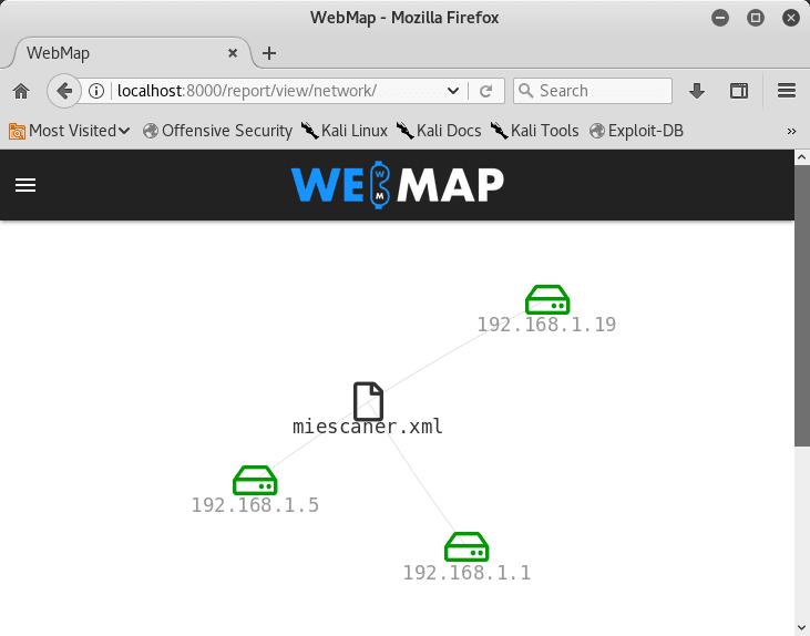 Vista de red con WebMap