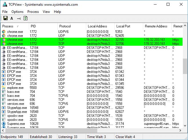 TCPView para ver puertos abiertos