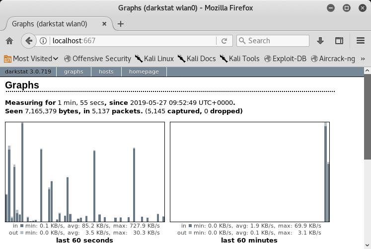 Interfaz web de darkstat