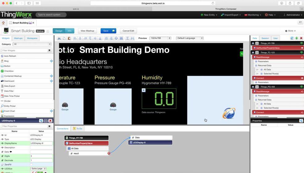 Plataforma ThingWorx para IoT