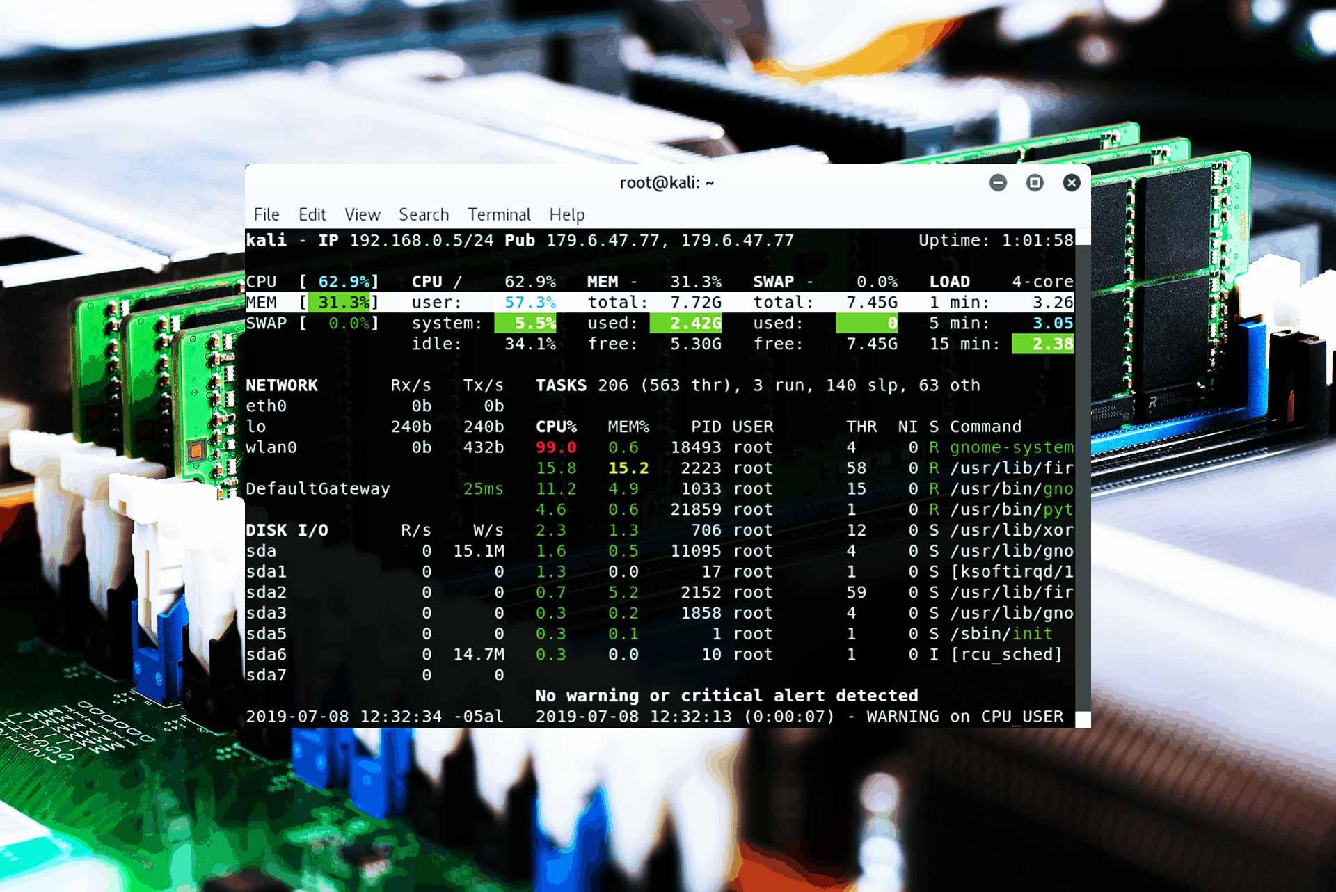 Ver memoria RAM usada y libre en Linux