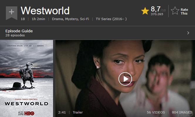 Ficha de serie Westworld en IMDB