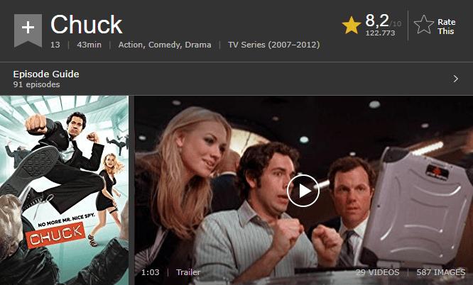 Serie Chuck en IMDB