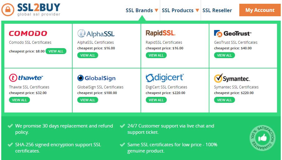 Marcas de Certificados SSL en SSL2BUY