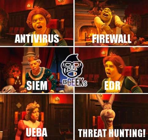 Meme de Threat Hunting